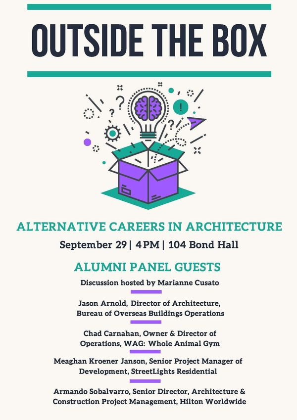 Alternative Careers In Architecture Poster 2 1